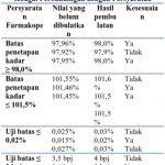 Ilustrasi Nilai Pembulatan Numerik sebagai Perbandingan dengan Persyaratan